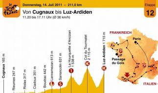 12. Etappe: Erste Bergankunft in den Pyrenäen (Foto)