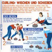 Die wichtigsten Elemente: So funktioniert Curling.