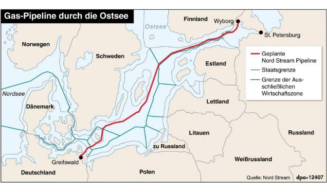 Gas-Pipeline (Foto)