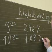 Wahlarithmetik: Ein Wahlhelfer in Alfter bei Bonn führt Statistik über die Wahlbeteiligung.