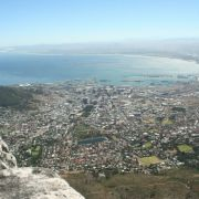 24 Stunden Südafrika