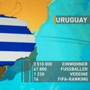 So einfach geht eine einfache Grafik. RTL stellt Uruguay vor.