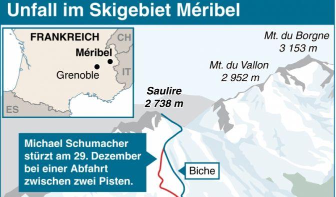 Hier ist Michael Schumacher am 29. Dezember verunglückt.