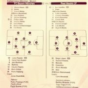Die taktischen Aufstellungen des FC Bayern und von Real Madrid.