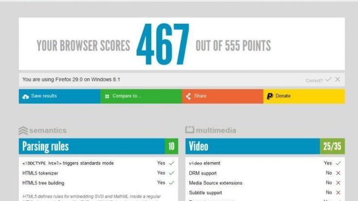 HTML5-Test: Was kann mein Browser? (Foto)