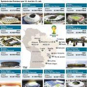 Fußball-WM 2014: Spielplan, Zeiten, Stadien.