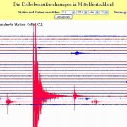 Erdbeben rüttelt an Häusern in Grenzregion zu Tschechien (Foto)