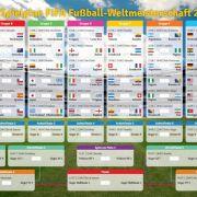 Spielplan der WM 2014