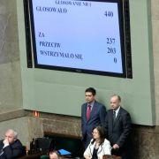 Opposition in Polen will Tusk das Misstrauen aussprechen (Foto)