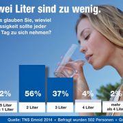 Geben Sie Dehydration keine Chance! (Foto)