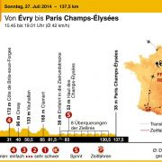 21. Etappe: Großes Finale in Paris (Foto)