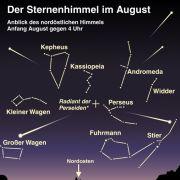 Im Sternbild Persus haben die Sternschnuppen ihren Ursprung.