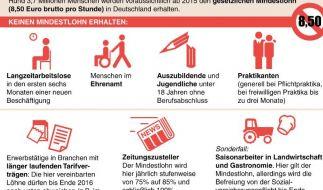 Merkel stellt Korrekturen beim Mindestlohn in Aussicht (Foto)