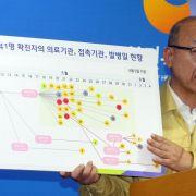 Südkorea meldet vierten Mers-Toten (Foto)