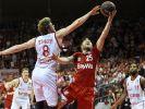 Basketball Bundesliga - Ergebnis