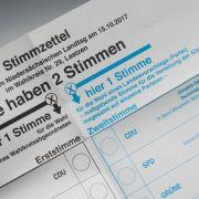 Wissenswertes zu Parteien, Kandidaten und Prognose bei der Landtagswahl (Foto)