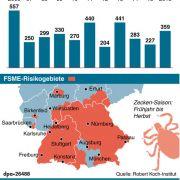 FSME-Risikogebiete in Deutschland.
