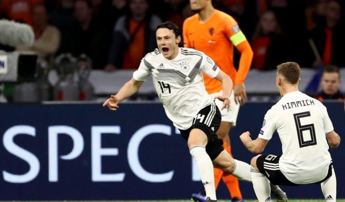 Fußball-EM Qualifikation 2019/20