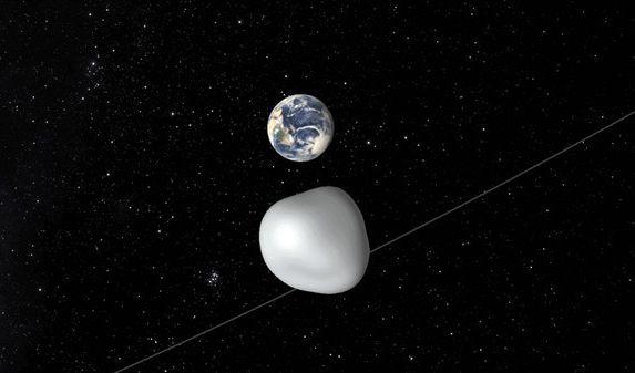 Am 12.10.2017 fliegt der Asteroid 2012 TC4 an der Erde vorbei.