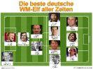 Beste WM-Elf aller Zeiten (Foto)