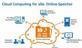 CeBIT 2011 setzt auf Cloud und Networking (Foto)