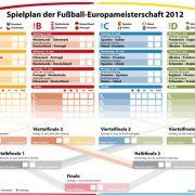 Der Spielplan zur Fußball-EM 2012.