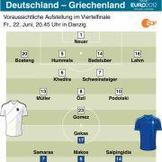 Deutschland gegen Griechenland: die voraussichtlichen Aufstellungen.