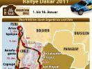 Die Etappen der Dakar 2011 (Foto)
