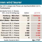 Die neuen Bahnpreise im Vergleich.