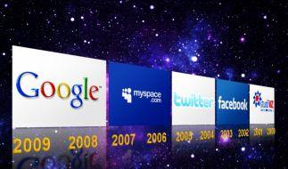 Jahresrückblick - Internet (Foto)