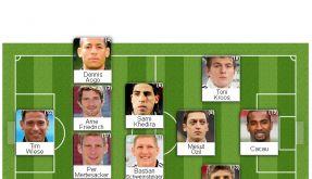 News.de spielt Bundestrainer (Foto)