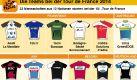 Teams Tour de France 2014 Foto: dpa