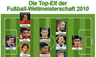 Top 11 der WM 2010 (Foto)