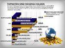 Topnoten und Riesenschulden (Foto)