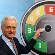 Verkehrsminister Peter Ramsauer bekommt Gegenwind bei seinem geplanten Punkte-Tacho.