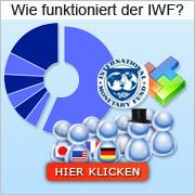 Wie funktioniert der IWF?