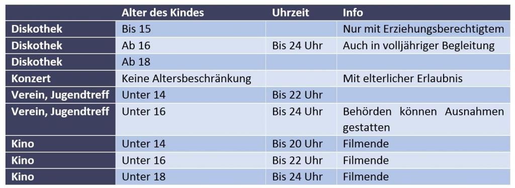 jugendschutz deutschland und die usa ein vergleich. Black Bedroom Furniture Sets. Home Design Ideas