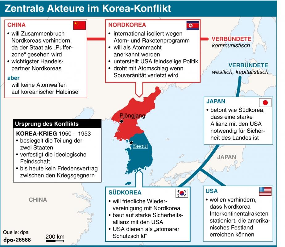 Nach weiteren Raketentests: Nordkorea am Ende? Kim Jong-un ...