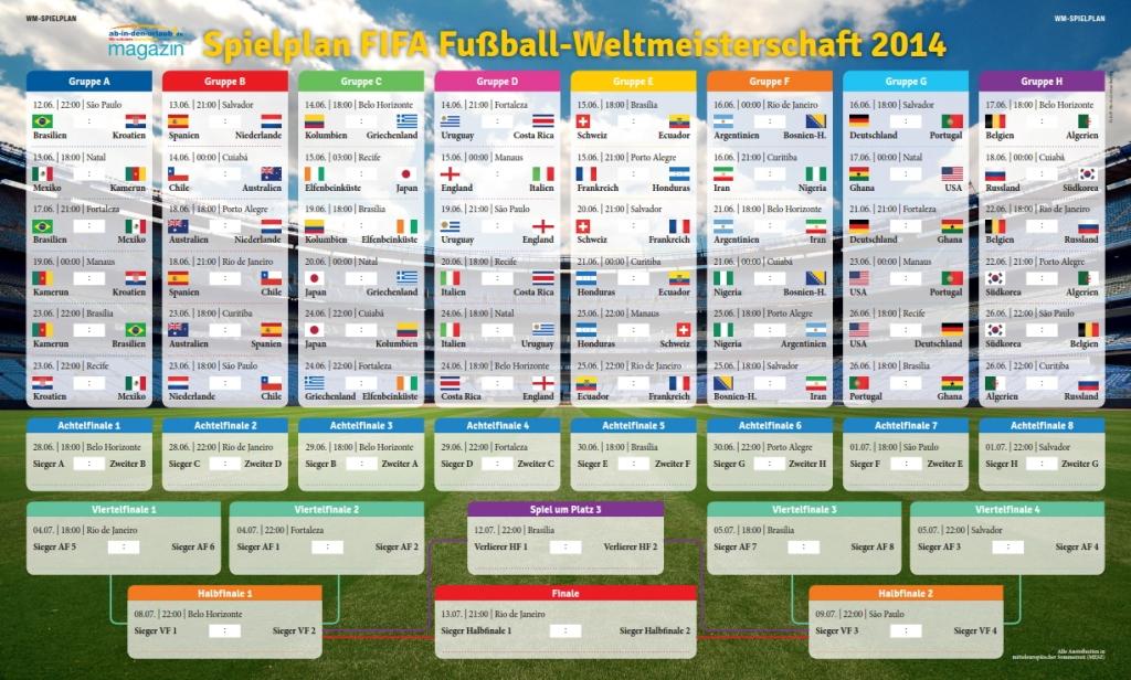 Ergebnisse Vorrunde Wm 2017