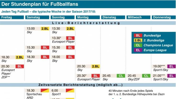 Der Zeitplan für Fußball-Fans ab 2017/2018.