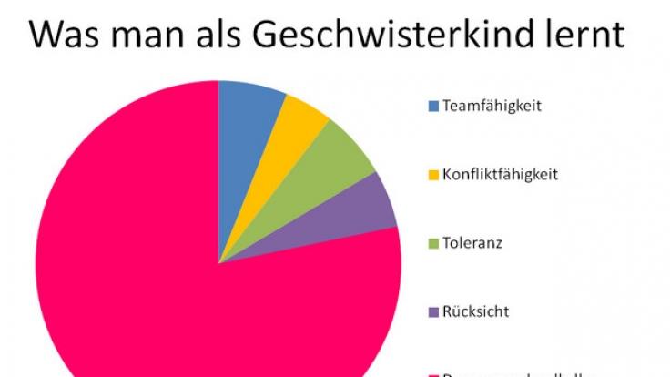 Fragen des Alltags beantworten die Macher von graphitti-blog.de mit einem Augenzwinkern. (Foto)