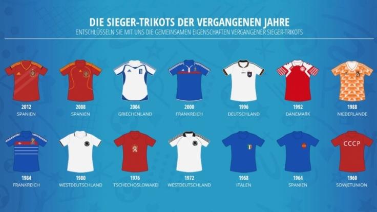 Es sieht schlecht aus für Deutschland. Laut Trikot-Analyse haben wir nur zu 2,3 Prozent Chancen auf den Sieg bei der EM 2016. (Foto)
