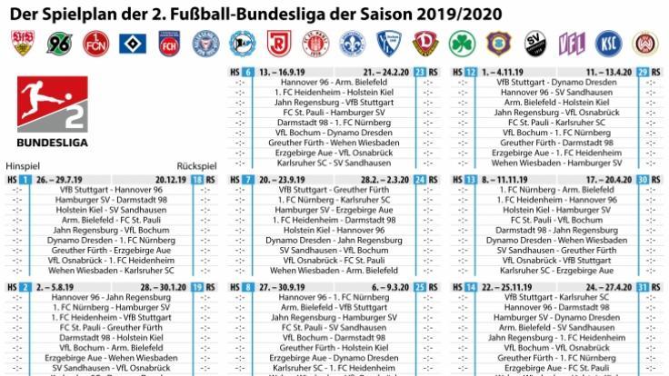 Die Spiele der Saison 2019/20 in der 2. Fußball-Bundesliga auf einen Blick.