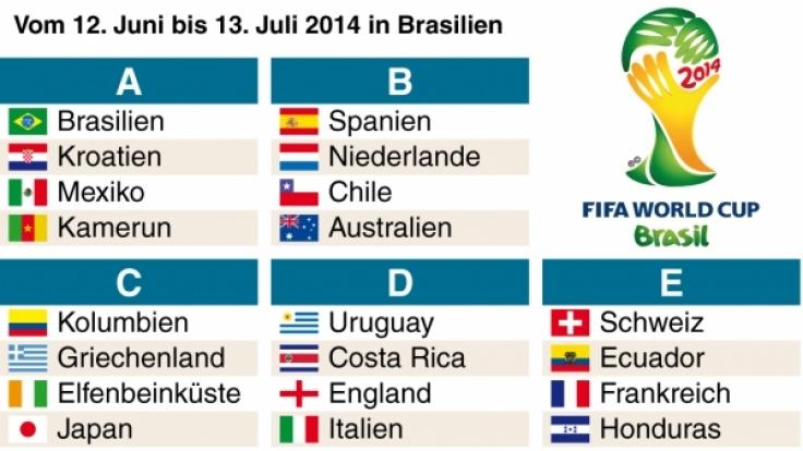 Fußball-WM 2014: Spielplan und Zeiten.