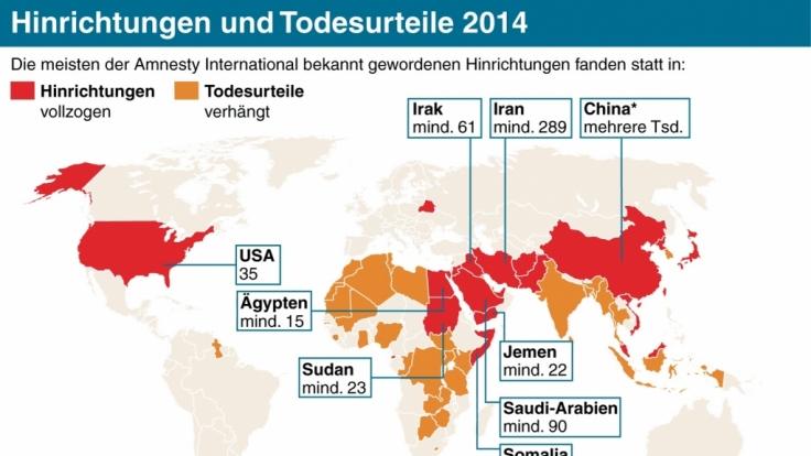 Grafik zu Hinrichtungen und Todesurteilen weltweit im Jahr 2014.