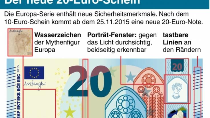 Die Sicherheitsmerkmale des neuen 20-Euro-Scheins.