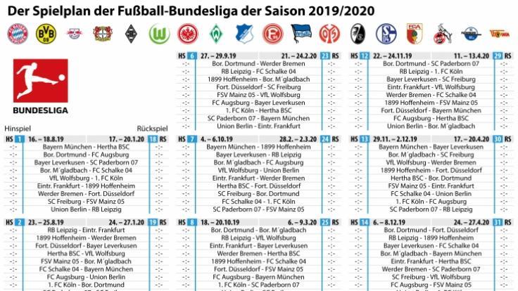 Die Spiele der Bundesliga-Saison 2019/20 auf einen Blick.