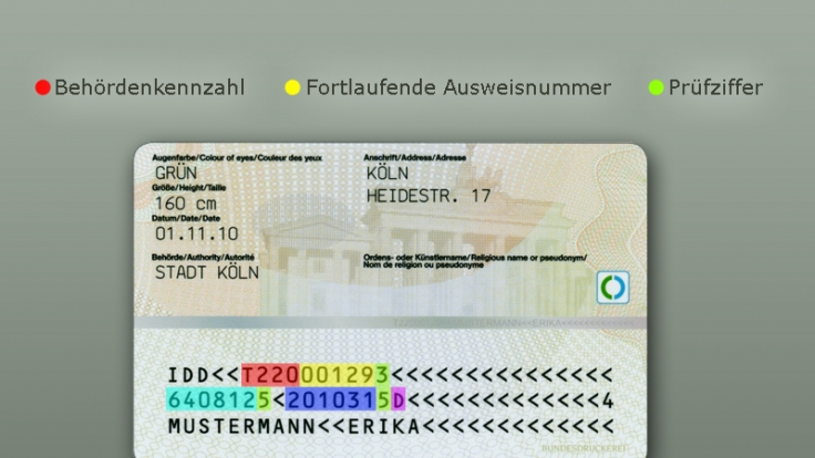 Personalausweis Rückseite Bedeutung