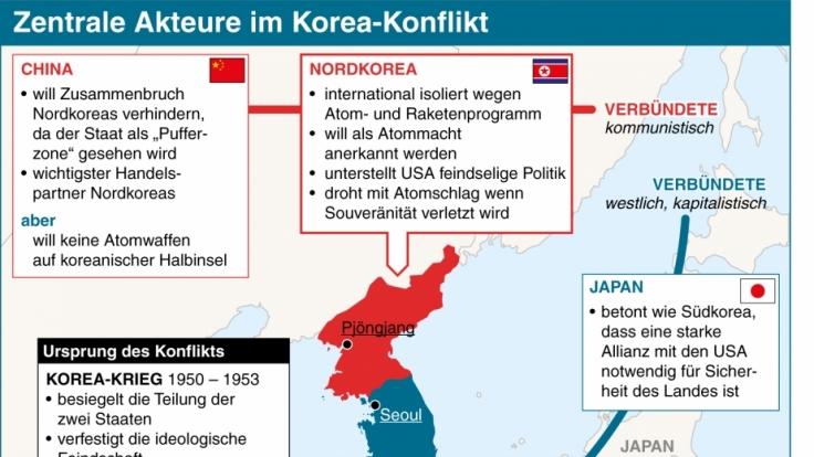 Konflikt zwischen Nord- und Südkorea: Positionen, Interessen der wichtigsten Ländern, die in den Konflikt verwickelt sind. (Foto)