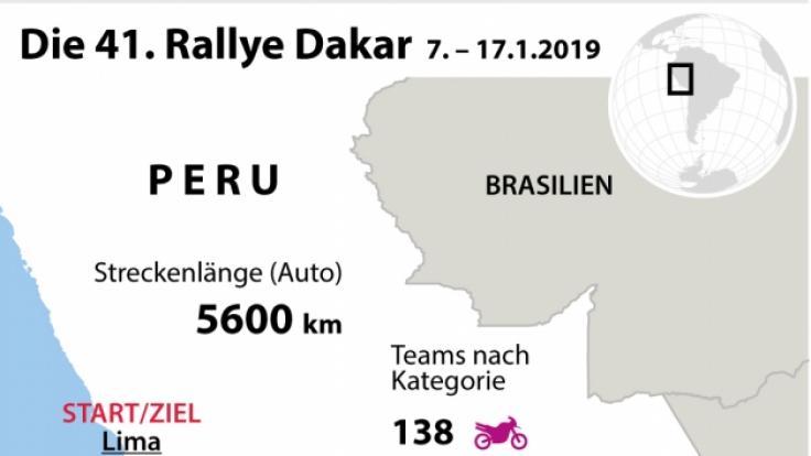Der Streckenplan bei der Rallye Dakar 2019 in Peru.